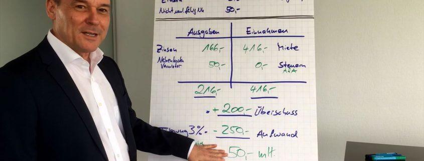 Kurzberechnung mit 50 Euro Immobilie als Kapitalanlage RW RealWerte